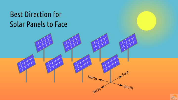 Best Direction for Solar Panels to Face