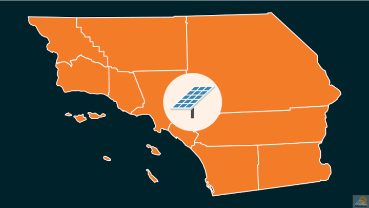 Best Solar Companies in Southern California