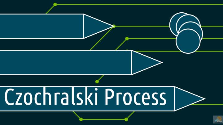 Czochralski Process – To Manufacture Monocrystalline Silicon