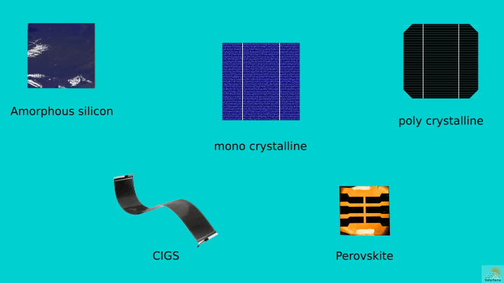 Different Types of Solar Cells – PV Cells & their Efficiencies