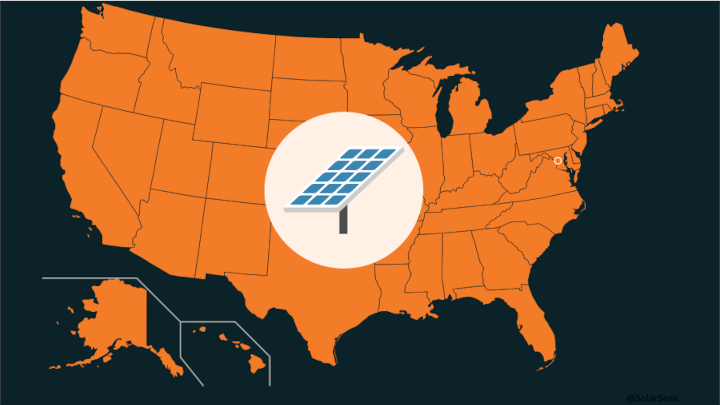 List of Solar Panel Manufacturers in the USA