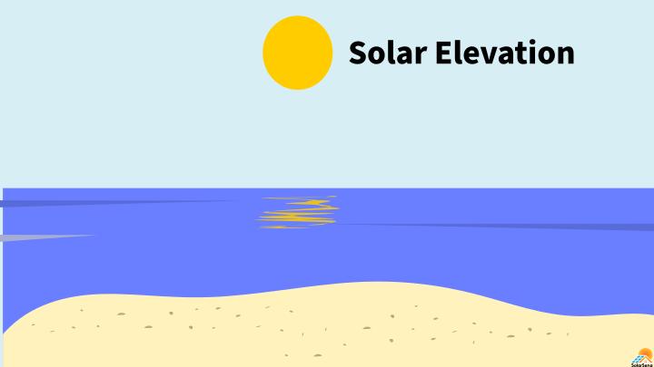 Solar Elevation Angle – Calculating Altitude of Sun