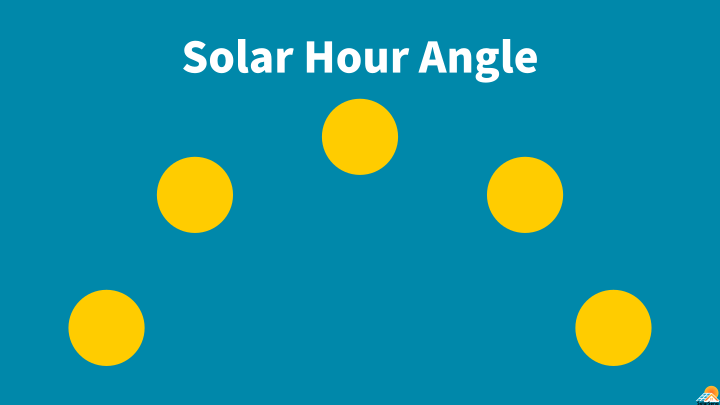 Solar Hour Angle & How to Calculate it