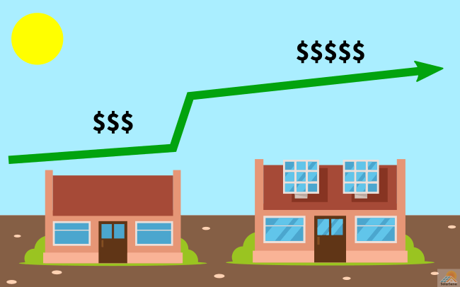 Solar-powered homes have a cost advantage over regular homes.