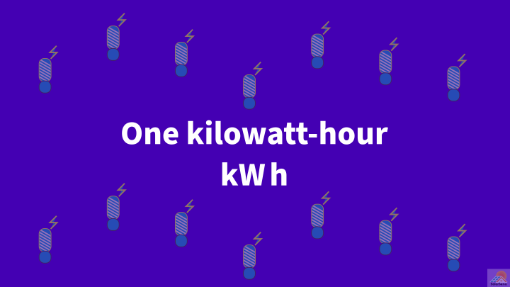 Kilowatt-hour – What is It & What is Electricity Cost per kWh?
